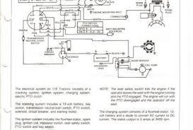 john deere gator 4x2 wiring harness diagram tractor repair john deere gator plow wiring diagram also peg perego john deere gator wiring diagram in addition