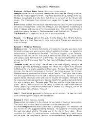 oedipus rex essay questionsoedipus essay  persuasive essay topics  planes trains and     oedipus rex tragic