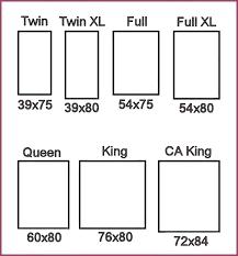 Queen vs king mattress Cal King Bed Measurements Queen Size Bed Vs King Queen Size Bed Dimensions Cm Twin Vs Full King Bed Measurements Futonland Help Center Zendesk King Bed Measurements King Mattress Measurements King Size Bed