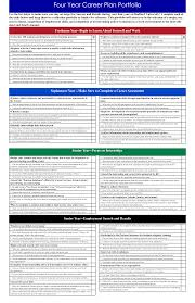 career plan career portfolio examples four year career plan portfolio use the