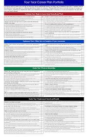 career plan career portfolio examples four year career plan portfolio use the