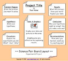 Science Fair Projects Layout Science Fair Information Science Fair Project Display Board Layout 1