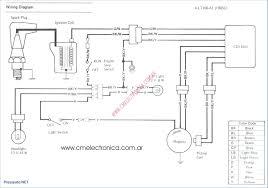 john deere stx38 wiring diagram black deck techteazer com john deere stx38 wiring diagram