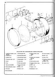 triumph t wiring diagram no battery triumph auto wiring 1969 triumph bonneville wiring diagram 1969 discover your wiring on triumph t100 wiring diagram no battery