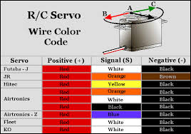 servo wire colors chinese and american rc groups servo wire colors chinese and american