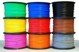 Filament Comparison Chart 2019 3d Printer Filament Buyers Guide All3dp