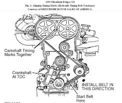 1997 dodge avenger engine diagram 1997 wiring diagrams online