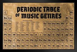 Periodic Table Of Music Genres Styles Vintage Reference Chart Music Theory Classroom Classical Rock And Roll Black Wood Eco Framed Prints Guitar Heavy