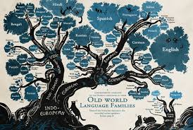 Feast Your Eyes On This Beautiful Linguistic Family Tree Mental Floss