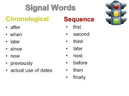 Chronological Words Chronological Words Under Fontanacountryinn Com