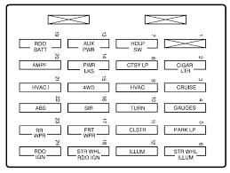 1999 chevy suburban fuse diagram wiring diagram mega 1999 chevy suburban fuse diagram wiring diagram technic 1999 chevy suburban fuse diagram