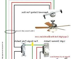 wiring diagram hunter ceiling remote cleaver hunter ceiling wiring diagram hunter ceiling remote best hunter 85112 04 wiring diagram ceiling