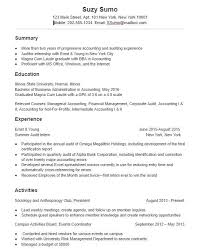 Ideas Of Shidduch Resume Sample For Template Gallery Creawizard Shidduch  Resume
