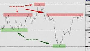 Forex Charting Tools Forex Chart Patterns Cheat Sheet Pdf