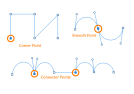 The way photoshop cc draws the smooth curves can be adjusted by a few extra options other than smoothing. How To Use The Curvature Pen Tool In Adobe Photoshop Webucator