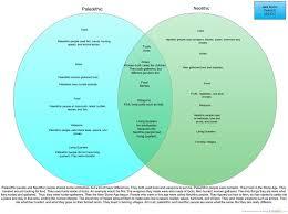 Neolithic And Paleolithic Venn Diagram Pin On Social Studies 8 World History