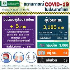 สถานการณ์ COVID-19 (วันที่ 4 กรกฎาคม 2563) | เขตสุขภาพที่ 7  (ร้อยแก่นสารสินธุ์)