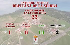 Ayuntamiento de Orellana de la Sierra - Posts