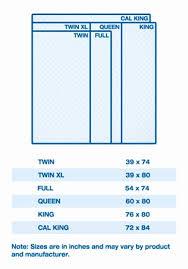 king mattress sizes. Brilliant Mattress Standard Mattress Size Chart Dimensions Of Queen Unique Lovable King  Bed Inside King Mattress Sizes