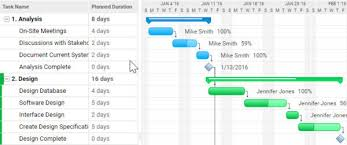 Gantt Char The Ultimate Guide To Gantt Charts Projectmanager Com