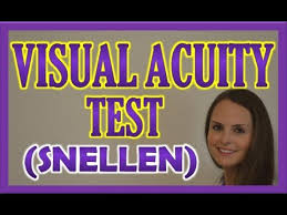 Visual Acuity Snellen Eye Chart Visual Acuity Test With Snellen Eye Chart Exam Cranial Nerve 2 Assessment Nursing