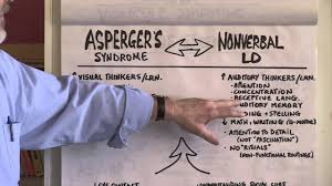 Aspergers Syndrome Vs Nonverbal Ld The Same Or Different