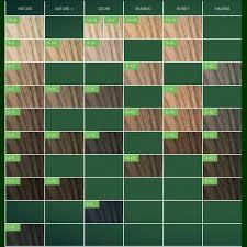 Essensity Colour Chart Schwarzkopf Essensity Farba Bez Amoniaku 60ml In 2019