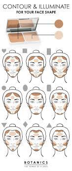 contour according to face shape