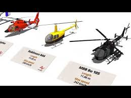 Helicopter Size And Speed Comparison 3d Youtube