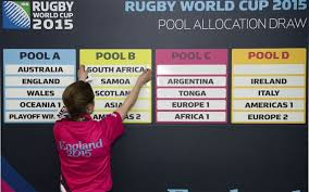 2015 Rugby World Cup Results Chart Rugby World Cup 2015 Draw England Drawn With Wales And