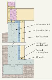 Basement Design Tool Magnificent Retrofitting Basement Insulation Fine Homebuilding