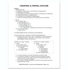 Template Of Human Body Outline Allthingsproperty Info