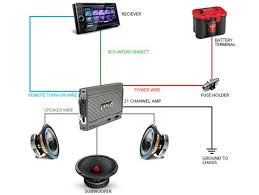 car audio system wiring basics single amplifier system wiring layout