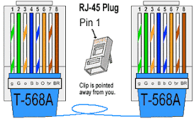 how to crimp utp cable rj 45 connector ethernet cable how to crimp utp cable rj 45 connector