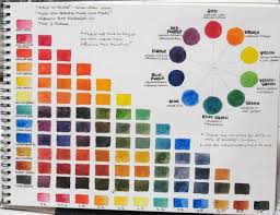 Watercolor Combination Chart 5 Types Of Watercolor Charts Type 4 Color Mixing Chart