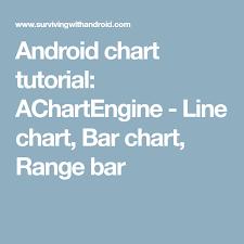Android Chart Tutorial Achartengine Line Chart Bar Chart