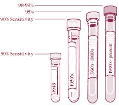 Warde Medical Laboratory