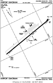 Tbpb Approach Charts Bgi Bridgetown Grantley Adams Intl Bb Airport Great