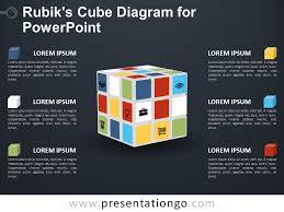 Rubiks Cube Diagram For Powerpoint Presentationgo Com