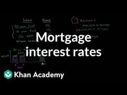 Linear Home Loans Mortgage Interest Rates Video Mortgages Khan Academy