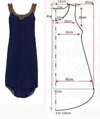 Simple Dress Pattern For Beginners Enchanting There Are A Lot Of Patterns Here For Inspiration Sewing