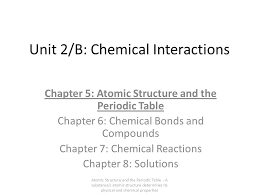 Unit 2/B: Chemical Interactions Chapter 5: Atomic Structure and ...