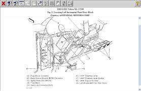 where are all the fuse box locations on a 2003 gmc yukon xl 1500? Gmc Yukon Fuse Box Diagram graphic graphic graphic 2004 gmc yukon fuse box diagram
