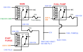 apex speed technology • view topic wiring harness questions can anybody chime in here and offer help the evap purge relay will be sending an output to close the purge valve i think and i ll figure out how to do