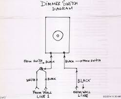 dimmer switch wiring connection wiring diagram 3 way switch wiring diagrams do it yourself help