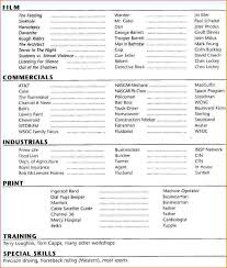 Skills To Put On Resume Cool 60 List Of Good Skills To Put On A Resume Payroll Slip