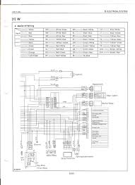 wiring diagram pdf the wiring diagram kubota d450 wiring diagram pdf kubota car wiring wiring diagram