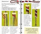 Фото уроки плетения фенечек