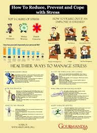 how to reduce prevent cope everyday stress infographic how to reduce prevent cope everyday stress infographic