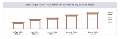 Most of our tables can be made to any height Please use the following  guide as a visual indication of how the heights can vary